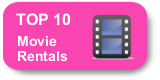 Top 10 Rented Movies